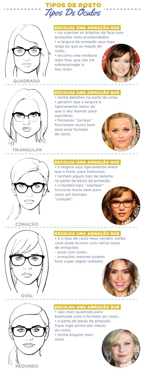Tabela com os melhores óculos para formatos de rosto.